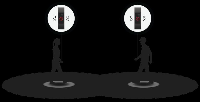 Mantener la distancia de seguridad de forma eficaz en la industria